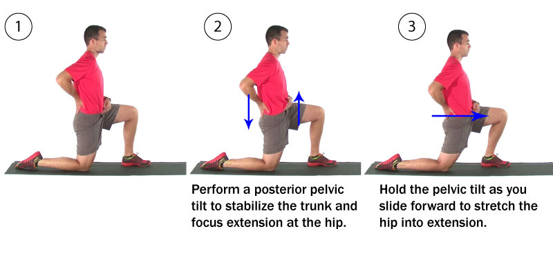 static stretching - the kneeling lunge stretch